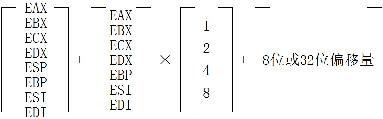 001_BOOK_P179_32位处理器的内存寻址方式.jpg
