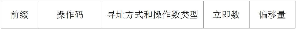 002_BOOK_P180_IA-32的指令格式.jpg