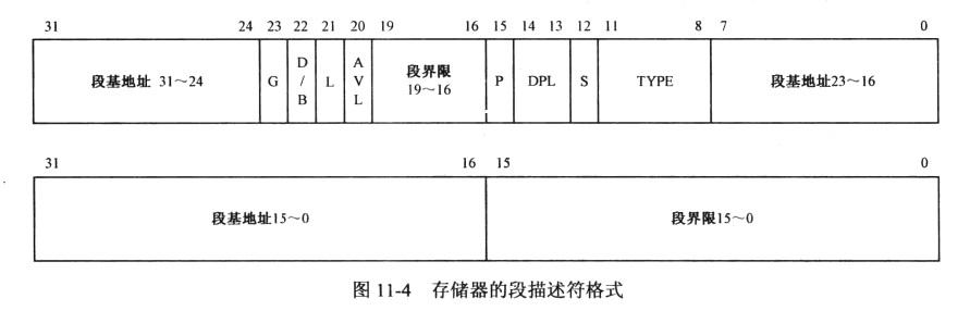 007_BOOK_P188_存储器的段描述符格式.jpg