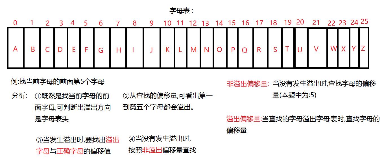 字母表相对定位1.png