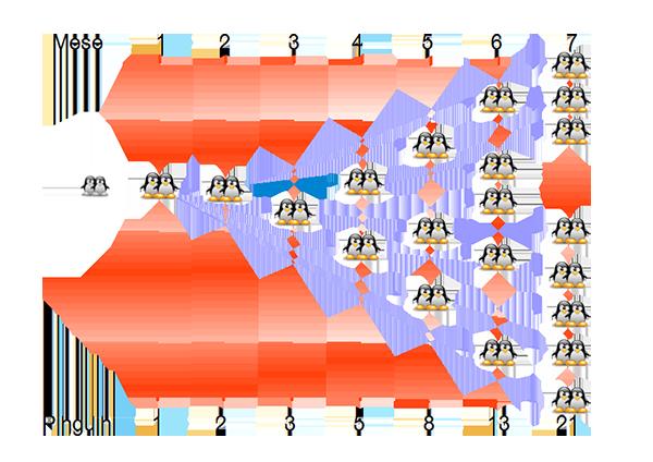 Pinguini-Fibonacci2.png