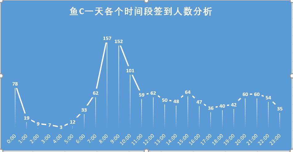 2018-05-09图表.PNG